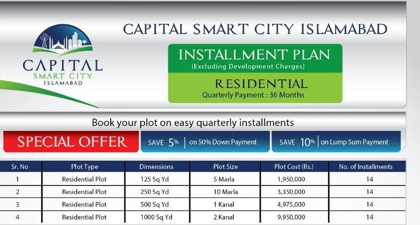 2018 residential Prices Capital Smart City