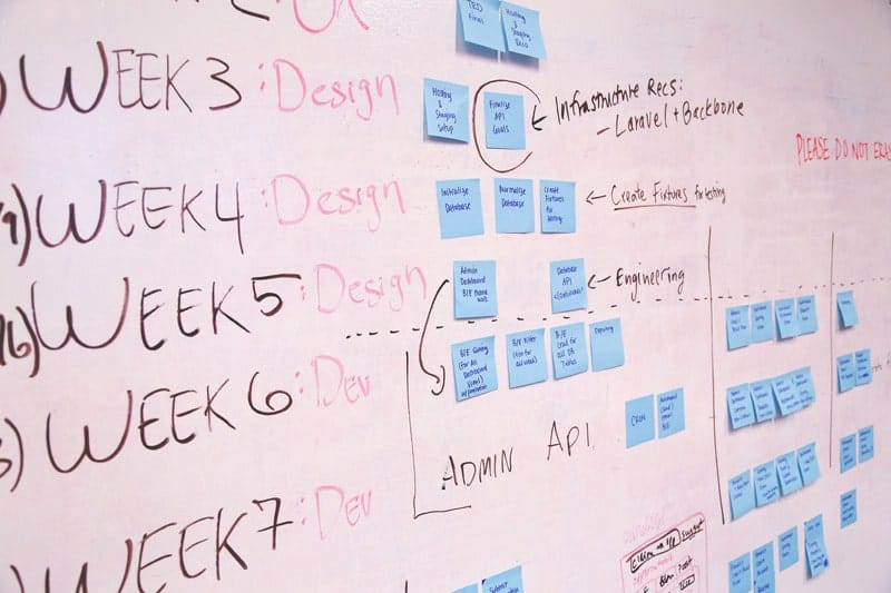 White board for time management-tools to manage remote employees